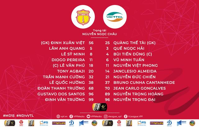 Dược Nam Hà Nam Định 2-0 CLB Viettel: 3 điểm thuyết phục - Ảnh 2.