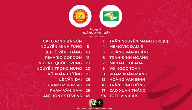 CLB Thanh Hoá 2-0 Sông Lam Nghệ An: Rimario giúp CLB Thanh Hoá thắng thuyết phục SLNA - Ảnh 2.