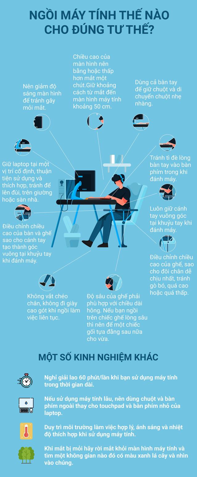 [Infographic]: Ngồi máy tính như thế nào cho đúng tư thế? - Ảnh 1.