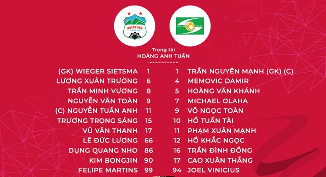 Hoàng Anh Gia Lai 3-2 Sông Lam Nghệ An: Chiến thắng quan trọng của HAGL - Ảnh 1.
