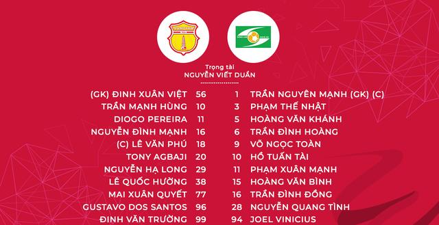 DNH Nam Định 2-0 Sông Lam Nghệ An: Chiến thắng thuyết phục - Ảnh 1.