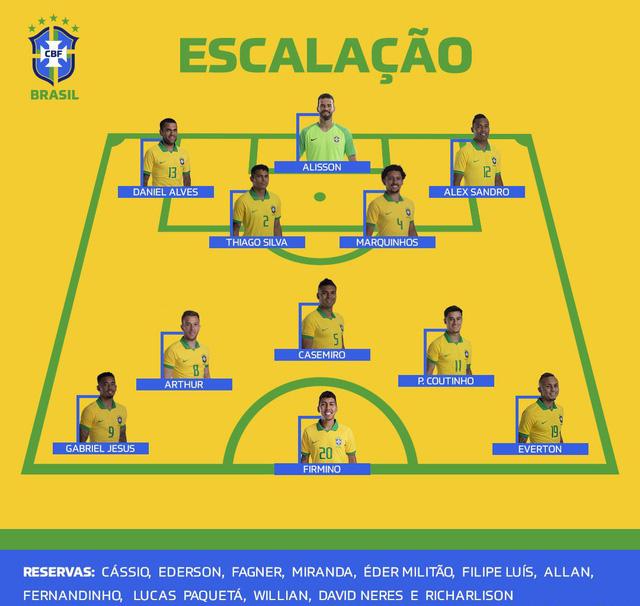 Chung kết Copa America 2019, Brazil 3-1 Peru: 90 phút kịch tính, chức vô địch xứng đáng - Ảnh 2.