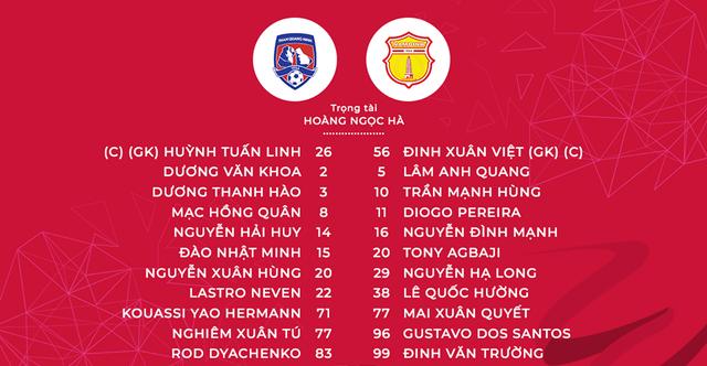 Than Quảng Ninh 0-0 DNH Nam Định: Chia điểm nhạt nhoà trên sân Cửa Ông - Ảnh 1.
