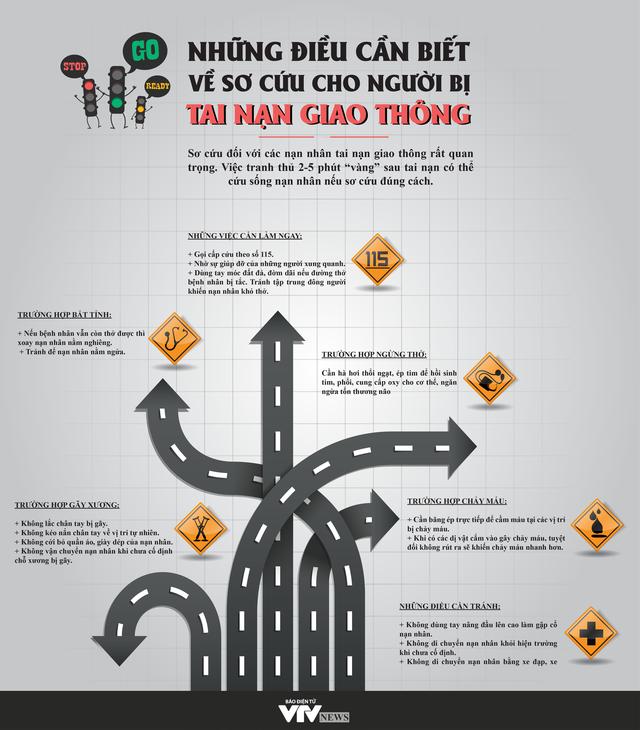 INFOGRAPHIC: Sơ cứu cho người bị tai nạn giao thông - Ảnh 1.