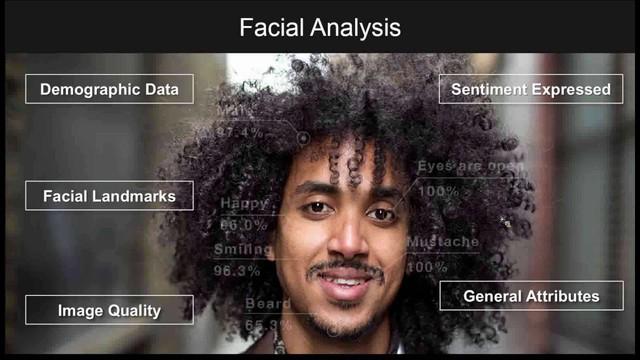 Nhận dạng khuôn mặt của Amazon nay có thể nhận biết cảm xúc - Ảnh 3.