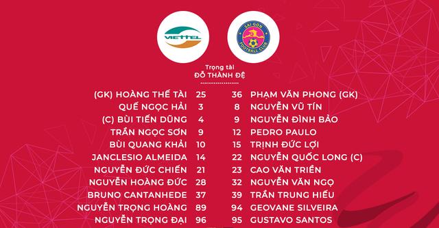 CLB Viettel 0-1 CLB Sài Gòn: 3 điểm quan trọng! (Vòng 21 V.League 2019) - Ảnh 1.
