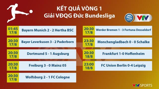 CẬP NHẬT Lịch thi đấu, kết quả, BXH các giải bóng đá VĐQG châu Âu: Ngoại hạng Anh, La Liga, Bundesliga, Ligue I - Ảnh 5.