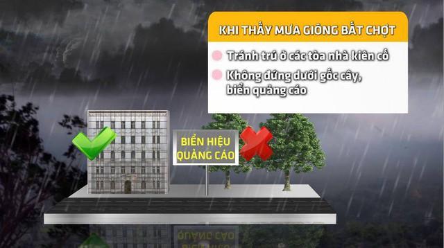 Bắc Bộ và Bắc Trung Bộ cảnh báo mưa giông kèm sấm sét - Ảnh 1.
