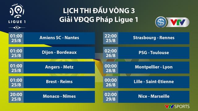 CẬP NHẬT Lịch thi đấu, kết quả, BXH các giải bóng đá VĐQG châu Âu: Ngoại hạng Anh, La Liga, Bundesliga, Ligue I - Ảnh 8.