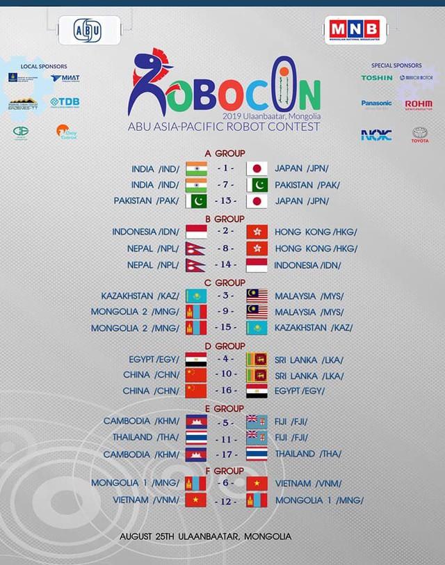 ABU Robocon 2019: Cập nhật kết quả bốc thăm chia bảng - Ảnh 1.
