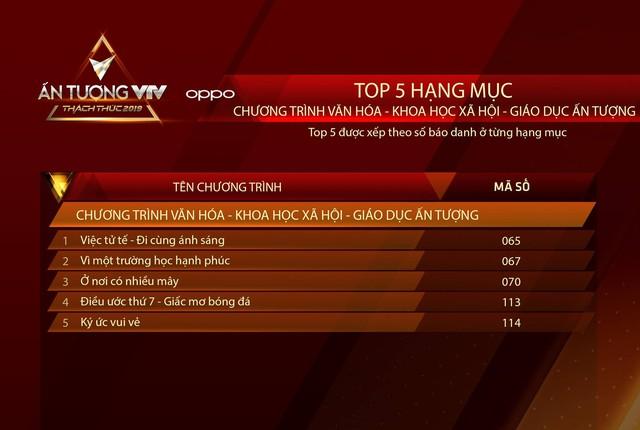 Lộ diện top 5 chương trình ấn tượng lọt vòng 2 VTV Awards 2019 - Ảnh 1.