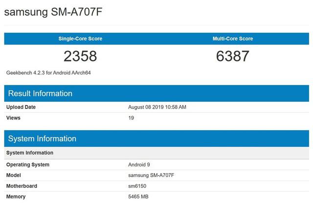 Smartphone sở hữu camera 64 MP của Samsung đã gần tới ngày ra mắt - Ảnh 1.