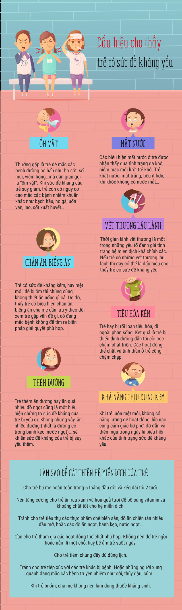 [Infographic] Những dấu hiệu cho thấy trẻ có sức đề kháng yếu - Ảnh 1.