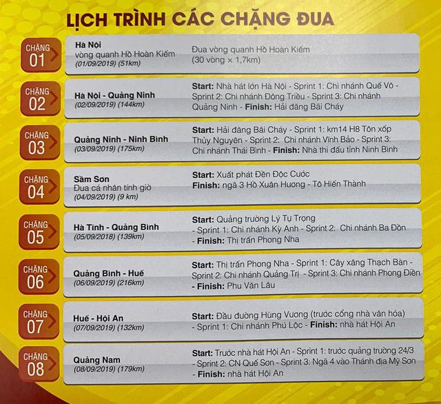 Giải xe đạp Quốc tế VTV Cúp Tôn Hoa Sen 2019: Các đội đặt quyết tâm giành thành tích cao trước ngày khai mạc! - Ảnh 1.