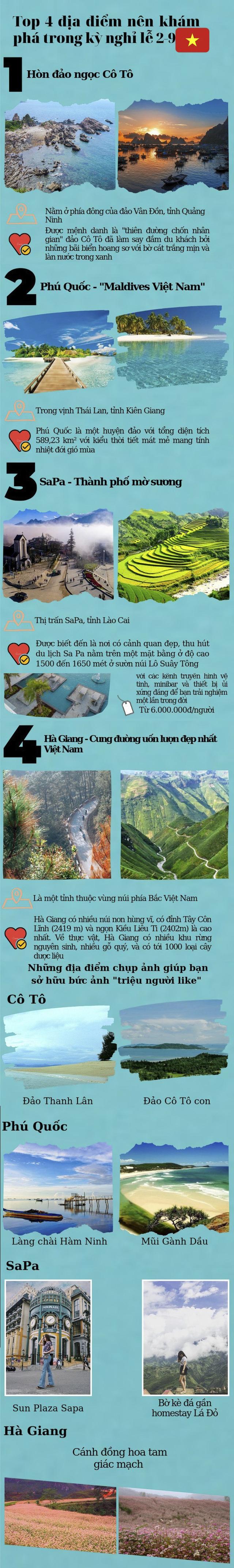 Top 4 địa điểm nên khám phá trong dịp lễ 2/9 - Ảnh 1.