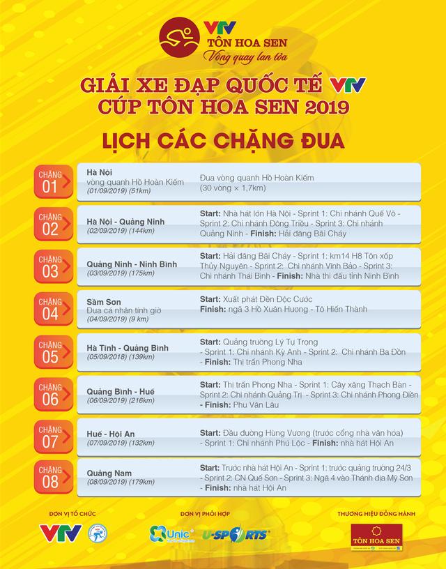 Chặng khai mạc giải Xe đạp quốc tế VTV Cúp Tôn Hoa Sen 2019: Vòng quanh hồ Hoàn Kiếm (08:00 ngày 01/9 trên VTV3) - Ảnh 3.