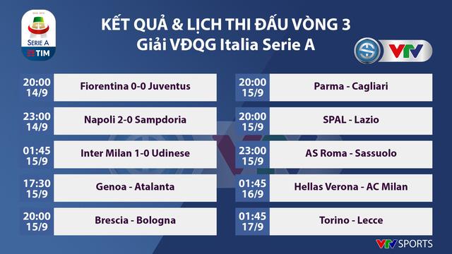 Kết quả, BXH vòng 3 giải VĐQG Italia Serie A: Inter Mian duy trì mạch trận toàn thắng - Ảnh 1.