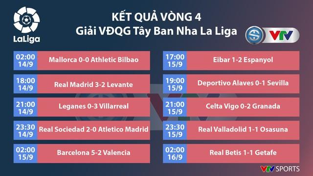 Lịch thi đấu, kết quả, BXH các giải bóng đá VĐQG châu Âu: Ngoại hạng Anh, La Liga, Serie A, Bundesliga, Ligue I - Ảnh 5.