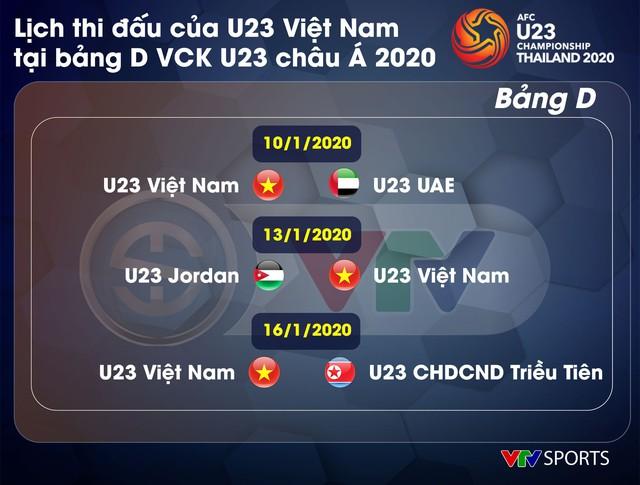 Lịch thi đấu của U23 Việt Nam tại bảng D VCK U23 châu Á 2020 - Ảnh 1.