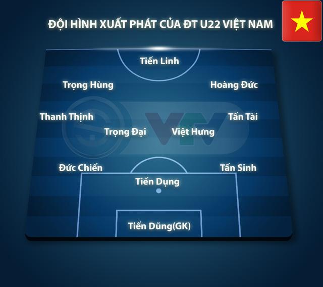 Tiến Linh lập cú đúp, U22 Việt Nam thắng thuyết phục U22 Trung Quốc - Ảnh 1.