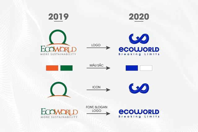 Tập đoàn Ecoworld ra mắt bộ nhận diện thương hiệu mới - Ảnh 1.