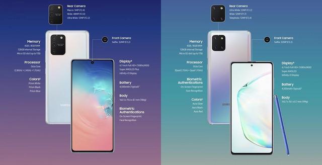 Những smartphone tốt nhất ở CES 2020 - Ảnh 1.