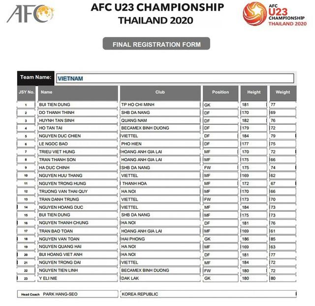 AFC công bố danh sách đăng ký cầu thủ của 16 đội tuyển tham dự VCK U23 châu Á 2020 - Ảnh 15.