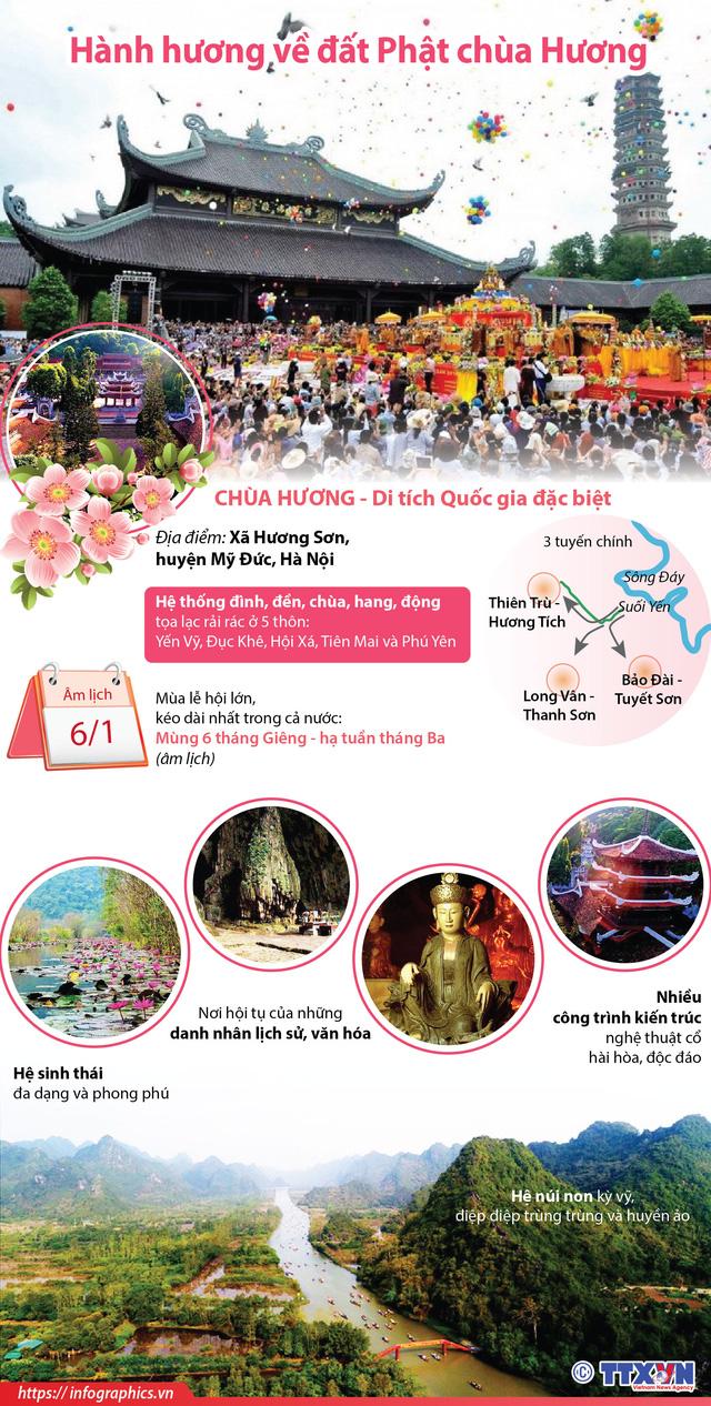 Khai hội chùa Hương 2020: Lễ hội kỷ cương - văn minh du lịch - Ảnh 2.