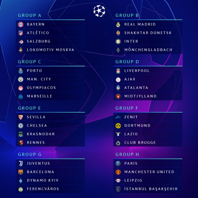 Kết quả bốc thăm chia bảng UEFA Champions League: Man Utd và Real ở bảng đấu khó, Ronaldo đối đầu Messi! - Ảnh 2.