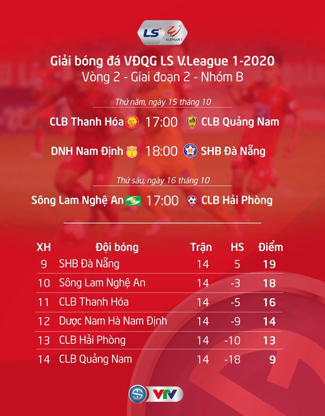 Lịch thi đấu và trực tiếp vòng 2 giai đoạn 2 V.League 2020: Tâm điểm Hoàng Anh Gia Lai – CLB Hà Nội - Ảnh 2.