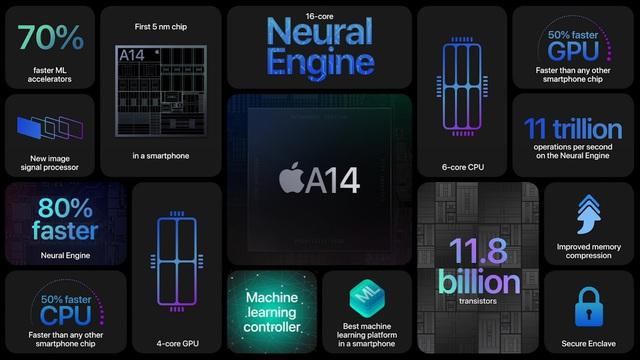 Apple liên tục chọc ngoáy đối thủ tại sự kiện ra mắt iPhone 12 - Ảnh 3.
