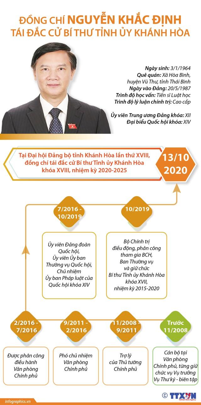 Ông Nguyễn Khắc Định tái đắc cử Bí thư Tỉnh ủy Khánh Hòa với số phiếu 100% - Ảnh 1.