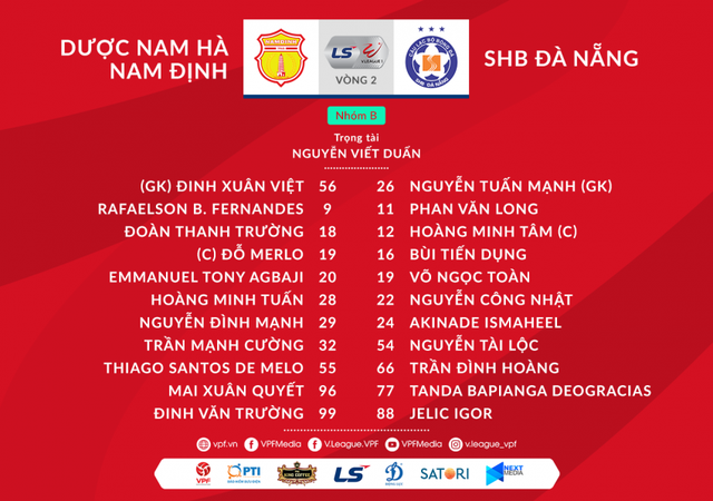 VIDEO Highlights: DNH Nam Định 1-0 SHB Đà Nẵng (Vòng 2 Giai đoạn 2 V.League 2020, nhóm B) - Ảnh 1.