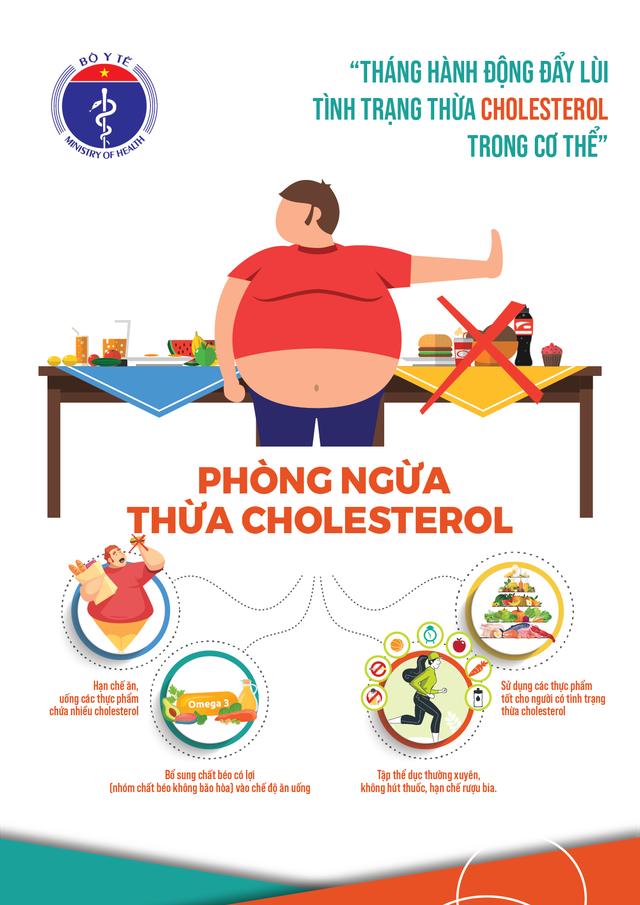 Phát động Tháng hành động đẩy lùi tình trạng thừa cholesterol trong cơ thể - Ảnh 2.