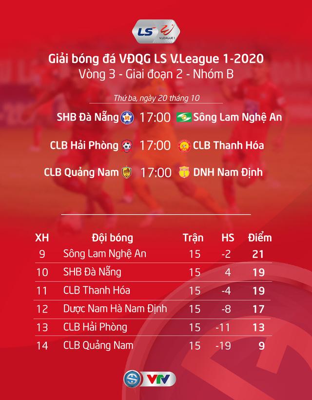 Lịch thi đấu và trực tiếp vòng 3 giai đoạn 2 V.League 2020: Cơ hội cho CLB Hà Nội, HAGL gặp khó - Ảnh 2.