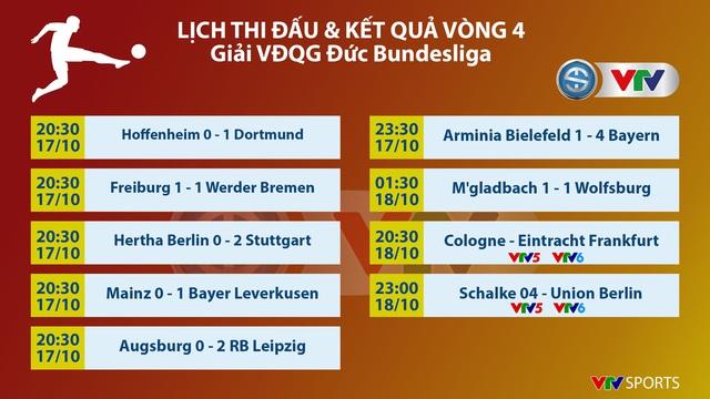 Lịch thi đấu và trực tiếp Bundesliga hôm nay (18/10): Cologne - Frankfurt, Schalke 04 - Union Berlin - Ảnh 3.
