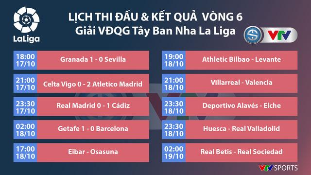 CẬP NHẬT Lịch thi đấu, BXH các giải bóng đá VĐQG châu Âu: Ngoại hạng Anh, Bundesliga, Serie A, La Liga, Ligue I - Ảnh 5.