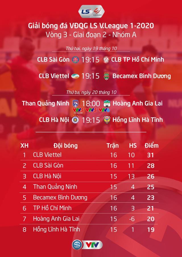 Lịch thi đấu và trực tiếp vòng 3 giai đoạn 2 V.League 2020: Cơ hội cho CLB Hà Nội, HAGL gặp khó - Ảnh 1.