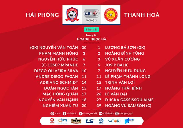 Kết quả CLB Hải Phòng 2-0 CLB Thanh Hoá: Mpande lập cú đúp, CLB Hải Phòng thắng thuyết phục - Ảnh 1.