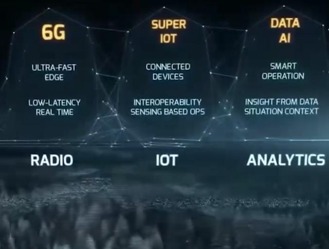 Công nghệ 6G sẽ thay đổi tương lai như thế nào? - Ảnh 1.