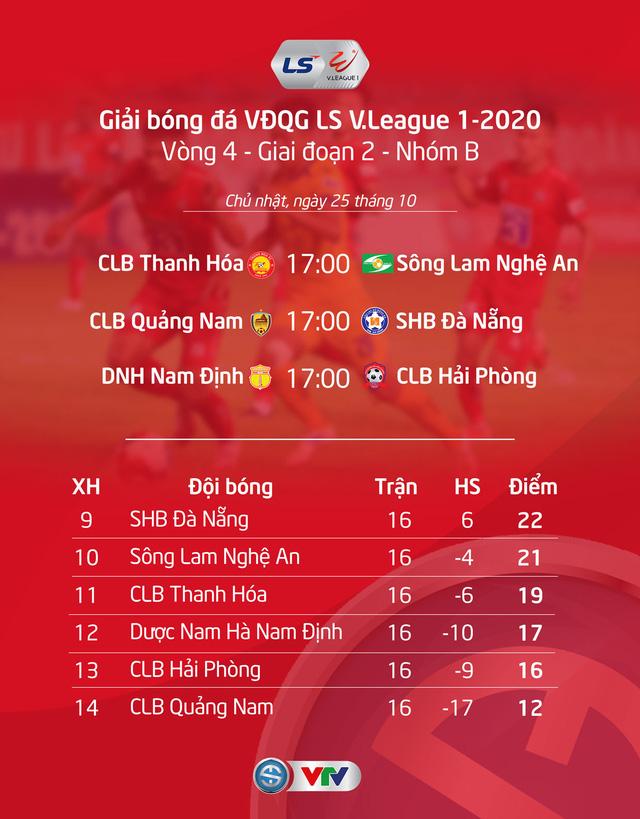 BTC sân Vinh chơi đẹp với CĐV Nam Định - Ảnh 3.