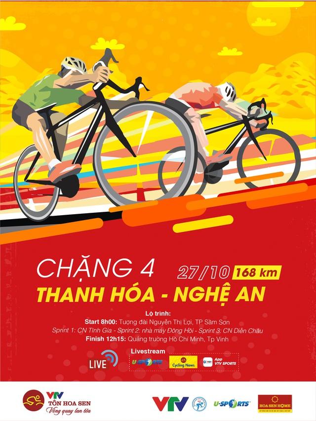 Chặng 4 Giải xe đạp VTV Cúp Tôn Hoa Sen 2020: Thanh Hoá đi Nghệ An (168 Km) - Ảnh 1.