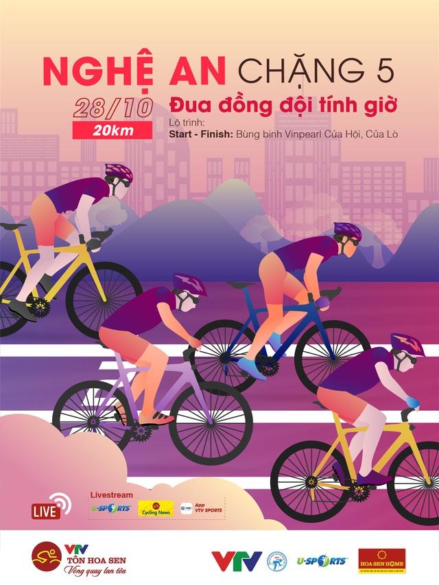 Chặng 5 Giải xe đạp VTV Cúp Tôn Hoa Sen 2020: Đua đồng đội tính giờ tại Cửa Lò, Nghệ An - Ảnh 1.