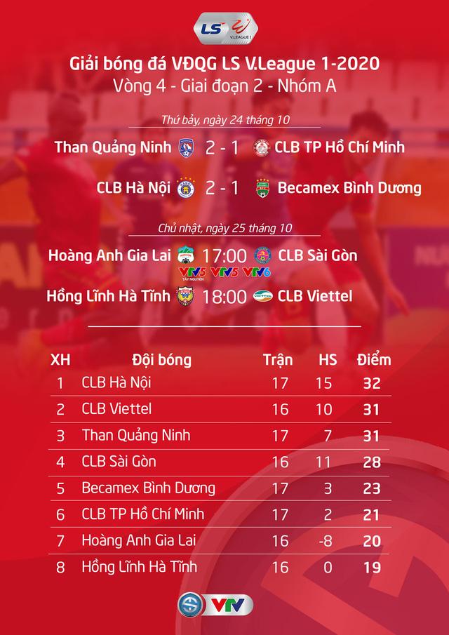 VIDEO Highlights: CLB Hà Nội 2-1 Becamex Bình Dương (Vòng 4 giai đoạn 2 V.League 2020, nhóm A) - Ảnh 2.