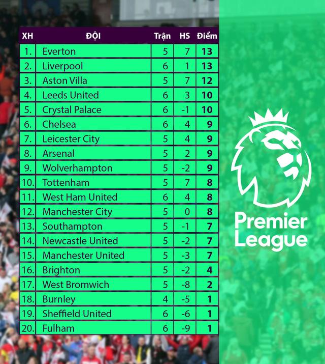 Liverpool 2-1 Sheffield United: 3 điểm chật vật cho The Kop - Ảnh 6.