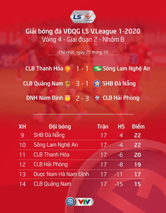 VIDEO Highlights: DNH Nam Định 2-3 CLB Hải Phòng (Vòng 4 giai đoạn 2 V.League 2020, nhóm B) - Ảnh 2.