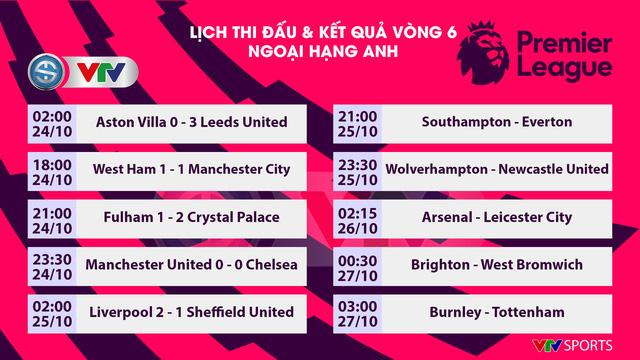 Liverpool 2-1 Sheffield United: 3 điểm chật vật cho The Kop - Ảnh 5.
