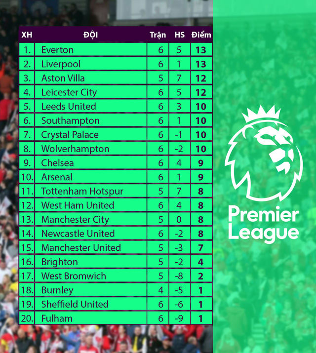 Arsenal 0-1 Leicester City: Dấu ấn chiến thuật, người hùng Vardy - Ảnh 6.