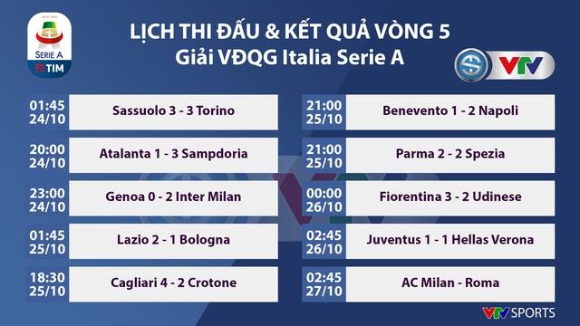 Juventus 1-1 Hellas Verona: Chia điểm thất vọng! - Ảnh 3.