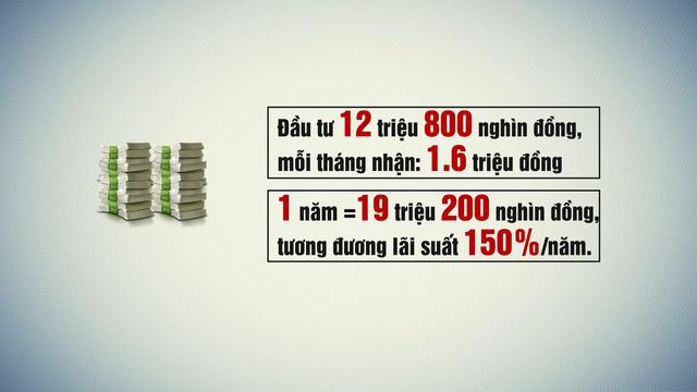 Ủy quyền đầu tư mua thiết bị quảng cáo lấy lãi cao: Người nợ nần, người mất nhà - Ảnh 1.